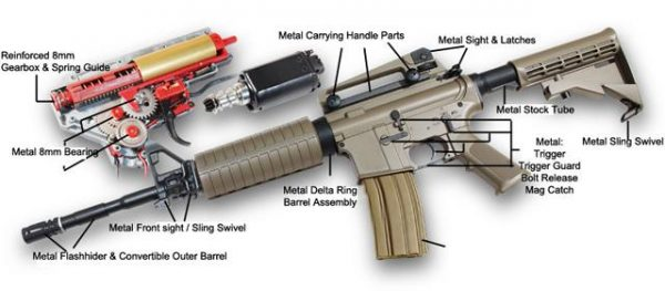 Airsoft Gun Parts